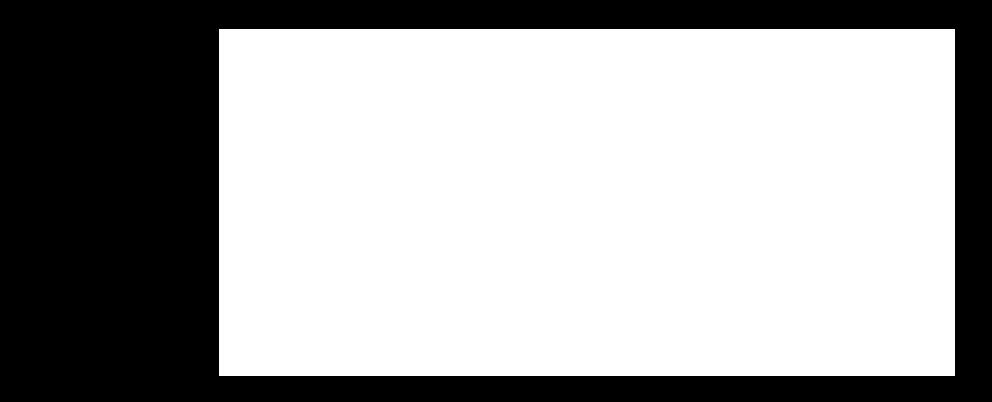 surimage